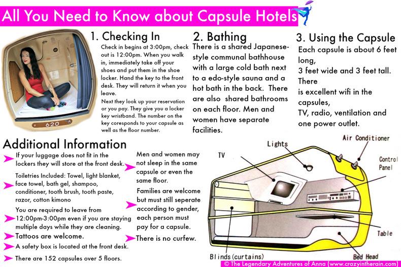 Capsule Hotel Information Tokyo Japan